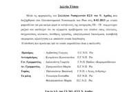 sinthesi_dioikitikou_simvouliou_syno_axaias